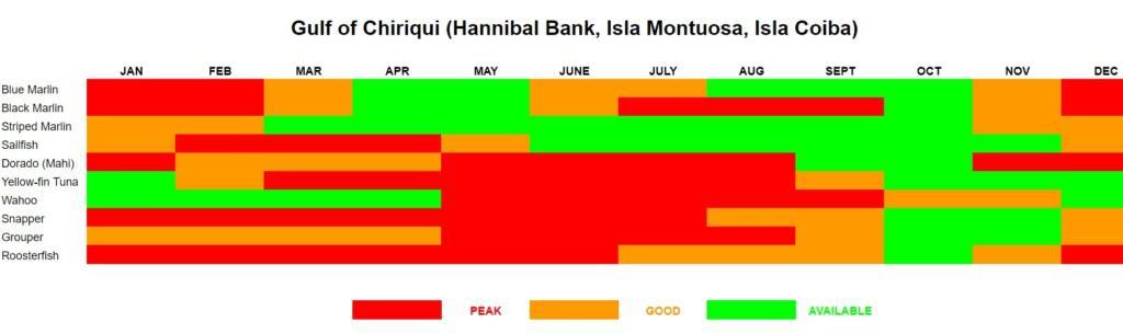 Hannibal Bank Fishing Calendar